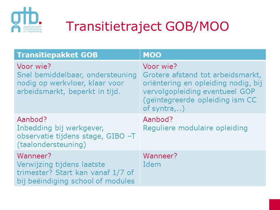 Transitietraject GOB/MOO Transitiepakket GOBMOO Voor wie? Snel bemiddelbaar, ondersteuning nodig op werkvloer, klaar voor arbeidsmarkt, beperkt in tij