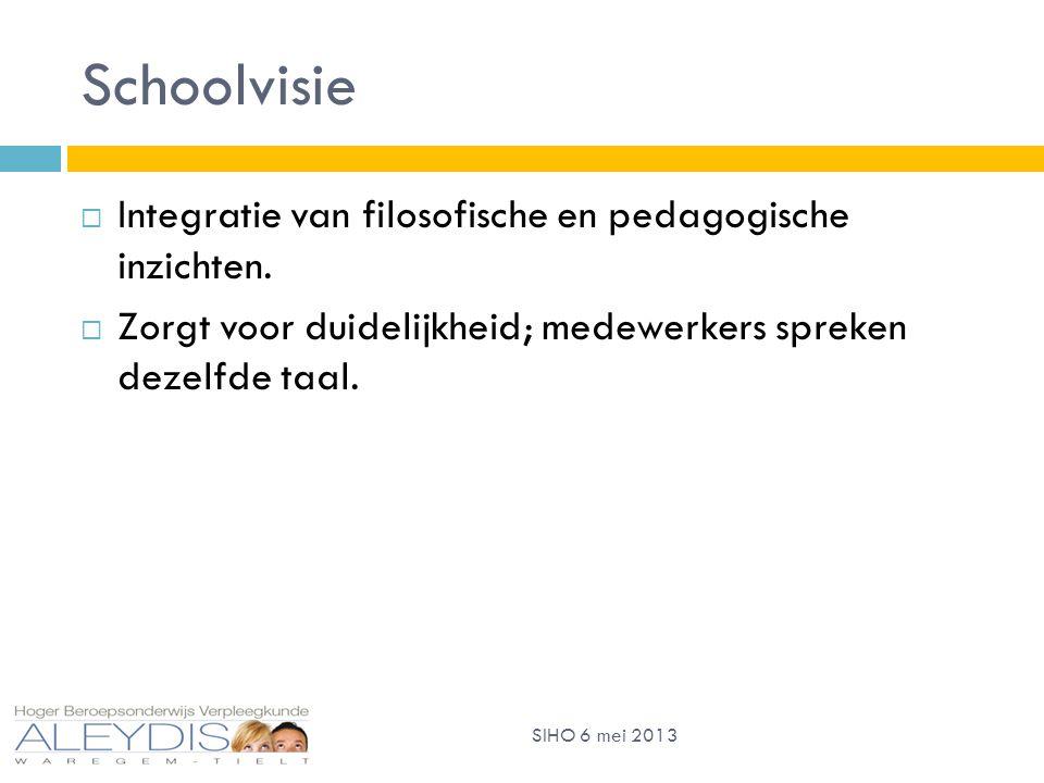 Schoolvisie  Integratie van filosofische en pedagogische inzichten.