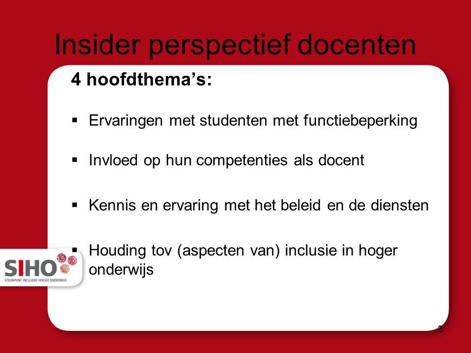 Insider perspectief docenten 4 hoofdthema's:  Ervaringen met studenten met functiebeperking  Invloed op hun competenties als docent  Kennis en ervaring met het beleid en de diensten  Houding tov (aspecten van) inclusie in hoger onderwijs 3