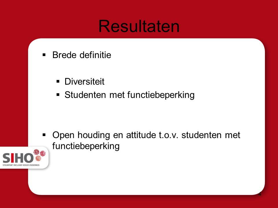 Resultaten  Brede definitie  Diversiteit  Studenten met functiebeperking  Open houding en attitude t.o.v.
