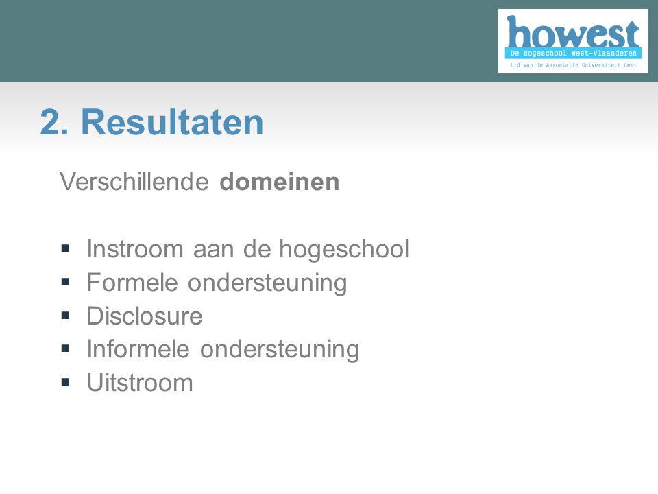 2. Resultaten Verschillende domeinen  Instroom aan de hogeschool  Formele ondersteuning  Disclosure  Informele ondersteuning  Uitstroom