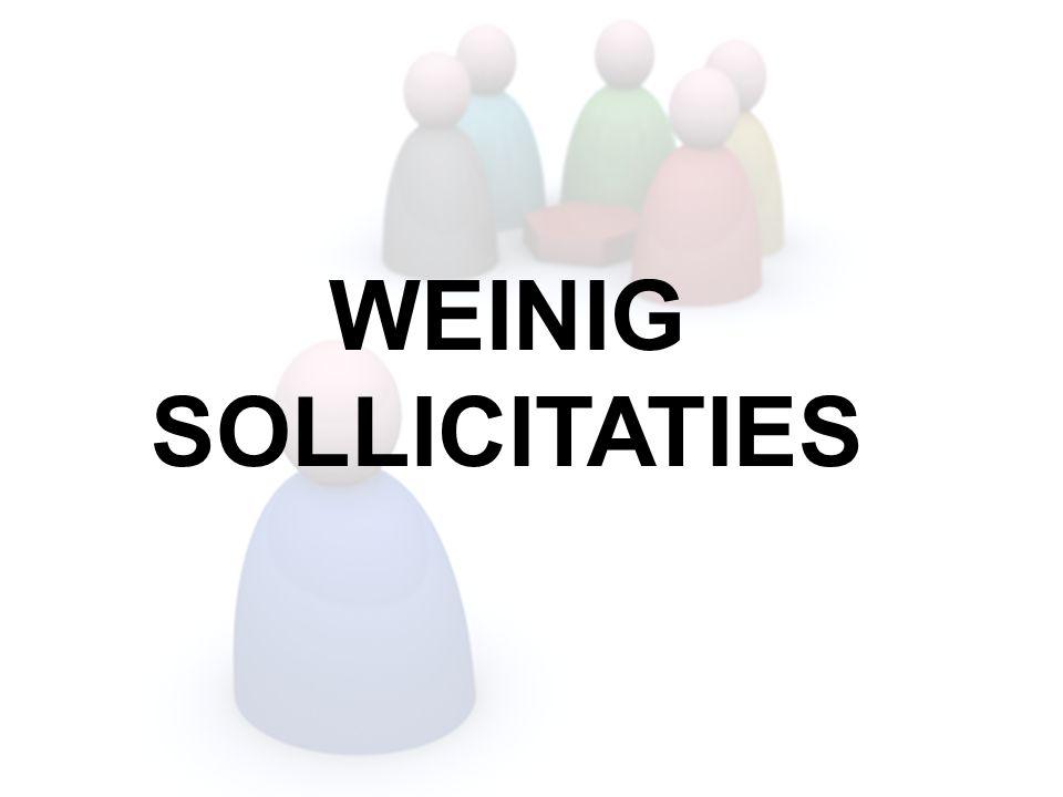 WEINIG SOLLICITATIES