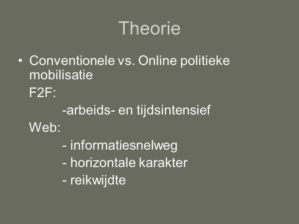 Theorie Conventionele vs.