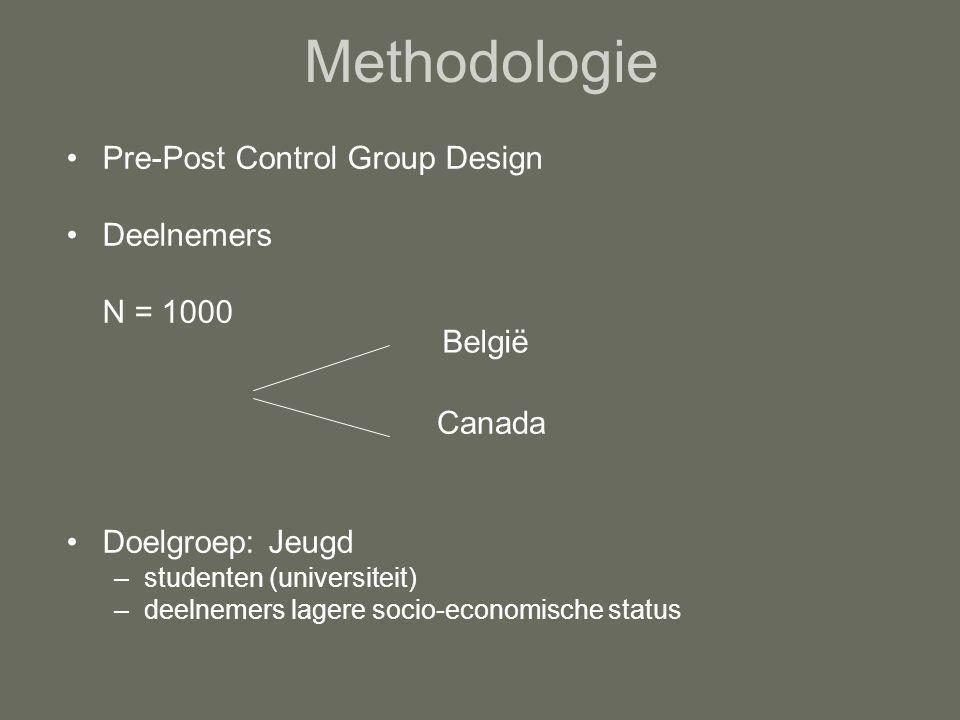Methodologie Pre-Post Control Group Design Deelnemers N = 1000 Doelgroep: Jeugd –studenten (universiteit) –deelnemers lagere socio-economische status België Canada