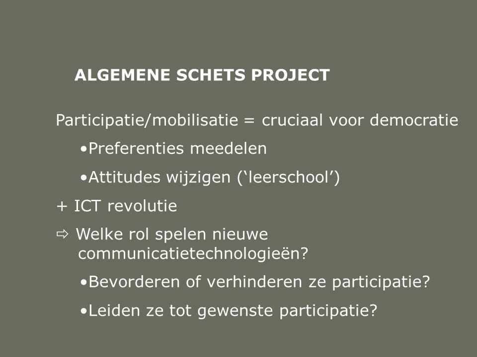 ALGEMENE SCHETS PROJECT Participatie/mobilisatie = cruciaal voor democratie Preferenties meedelen Attitudes wijzigen ('leerschool') + ICT revolutie  Welke rol spelen nieuwe communicatietechnologieën.