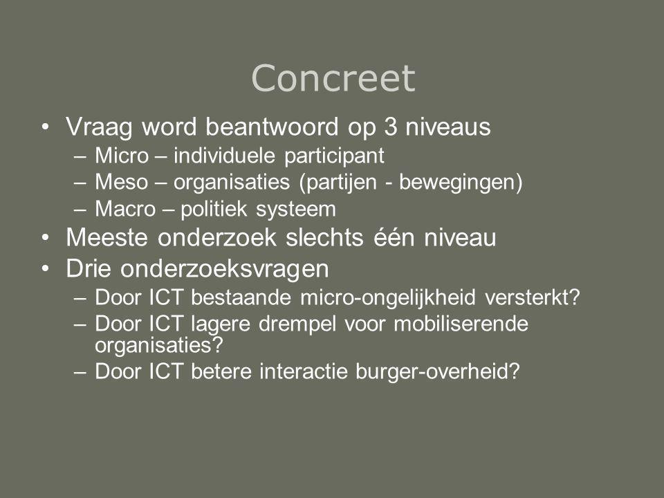 Concreet Vraag word beantwoord op 3 niveaus –Micro – individuele participant –Meso – organisaties (partijen - bewegingen) –Macro – politiek systeem Meeste onderzoek slechts één niveau Drie onderzoeksvragen –Door ICT bestaande micro-ongelijkheid versterkt.