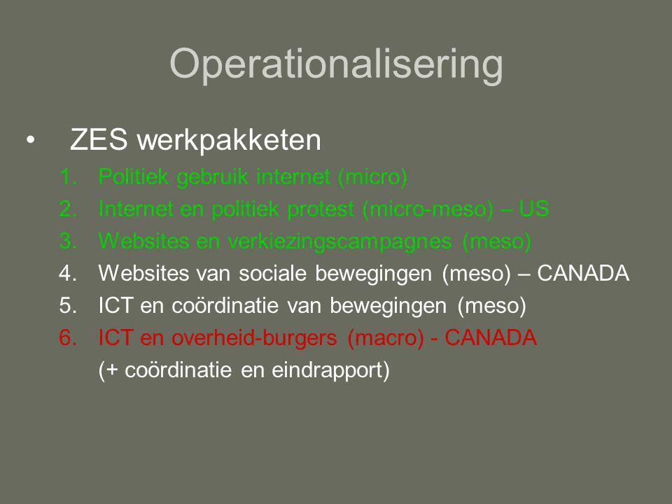 Operationalisering ZES werkpakketen 1.Politiek gebruik internet (micro) 2.Internet en politiek protest (micro-meso) – US 3.Websites en verkiezingscampagnes (meso) 4.Websites van sociale bewegingen (meso) – CANADA 5.ICT en coördinatie van bewegingen (meso) 6.ICT en overheid-burgers (macro) - CANADA (+ coördinatie en eindrapport)