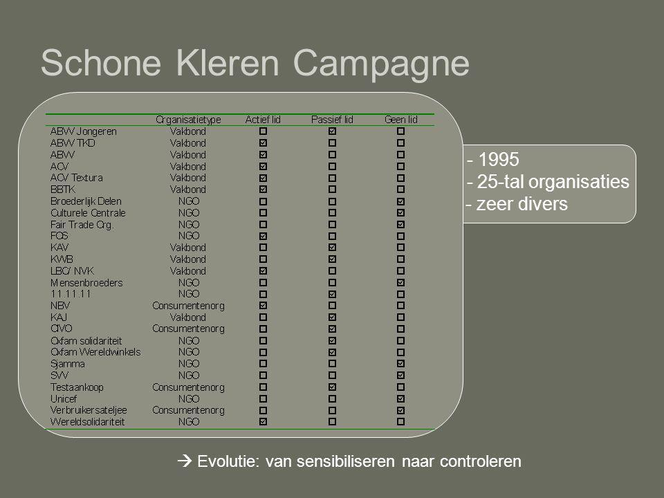  Vlaanderen: - 1995 - 25-tal organisaties - zeer divers Schone Kleren Campagne Wat.