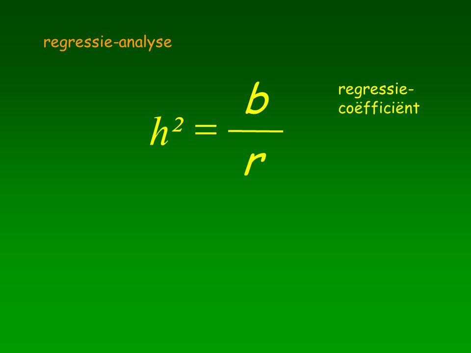 h²  b r regressie- coëfficiënt regressie-analyse