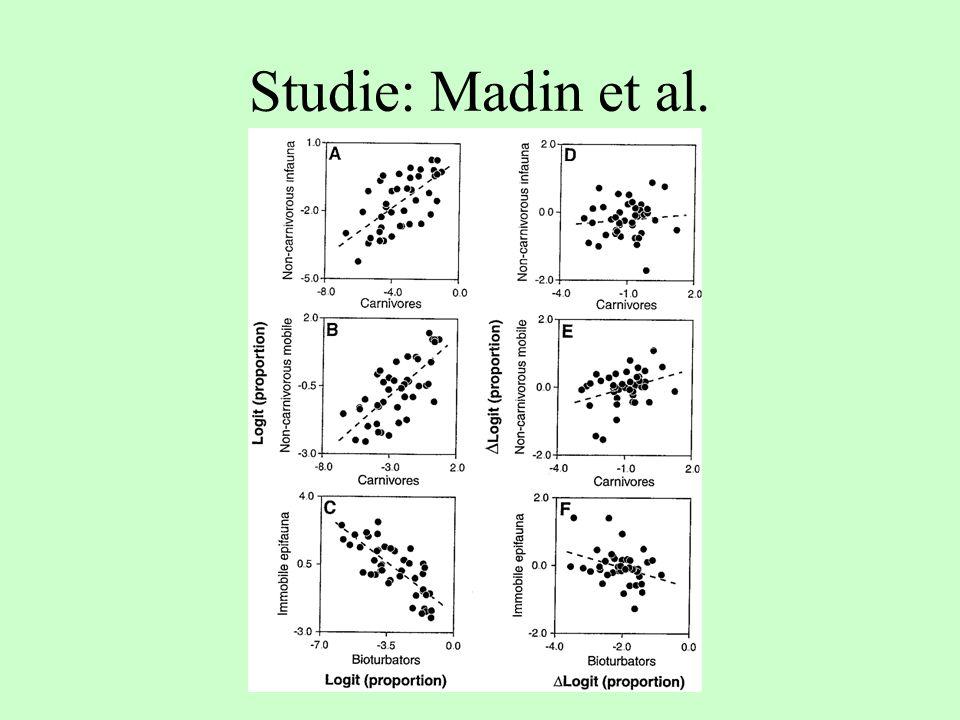 Studie: Madin et al.