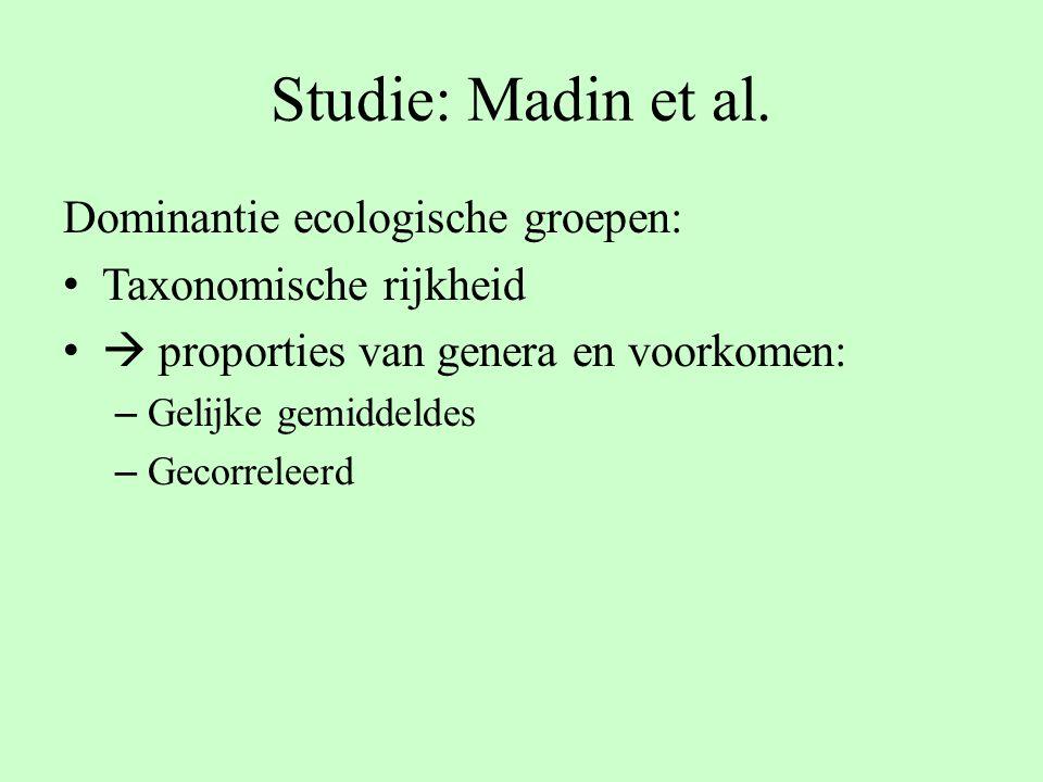 Studie: Madin et al. Dominantie ecologische groepen: Taxonomische rijkheid  proporties van genera en voorkomen: – Gelijke gemiddeldes – Gecorreleerd