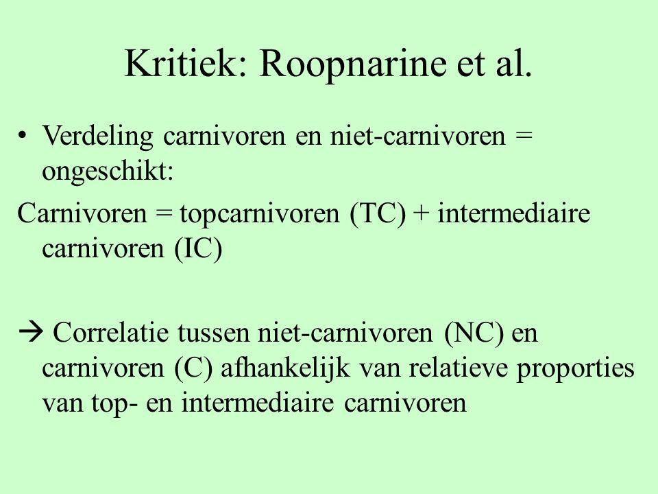 Kritiek: Roopnarine et al. Verdeling carnivoren en niet-carnivoren = ongeschikt: Carnivoren = topcarnivoren (TC) + intermediaire carnivoren (IC)  Cor