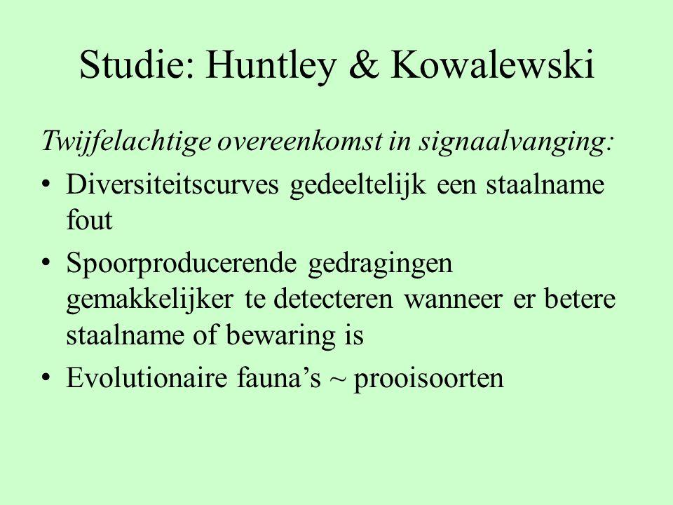 Studie: Huntley & Kowalewski Twijfelachtige overeenkomst in signaalvanging: Diversiteitscurves gedeeltelijk een staalname fout Spoorproducerende gedra