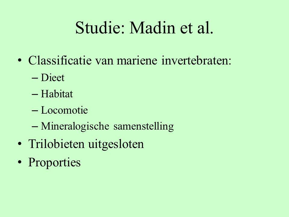 Studie: Madin et al. Classificatie van mariene invertebraten: – Dieet – Habitat – Locomotie – Mineralogische samenstelling Trilobieten uitgesloten Pro