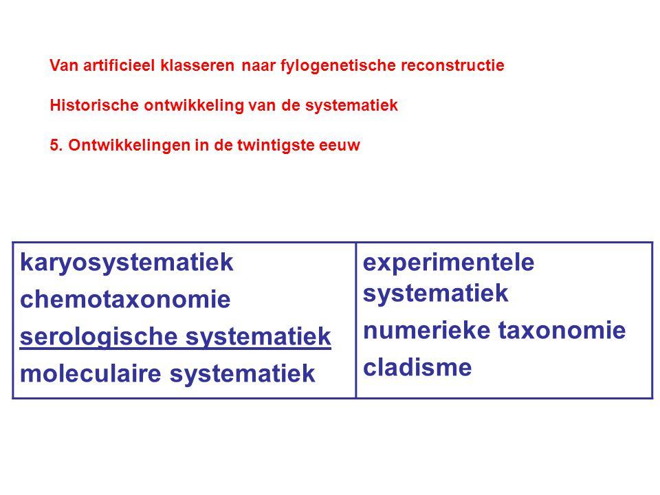 Van artificieel klasseren naar fylogenetische reconstructie Historische ontwikkeling van de systematiek 5.