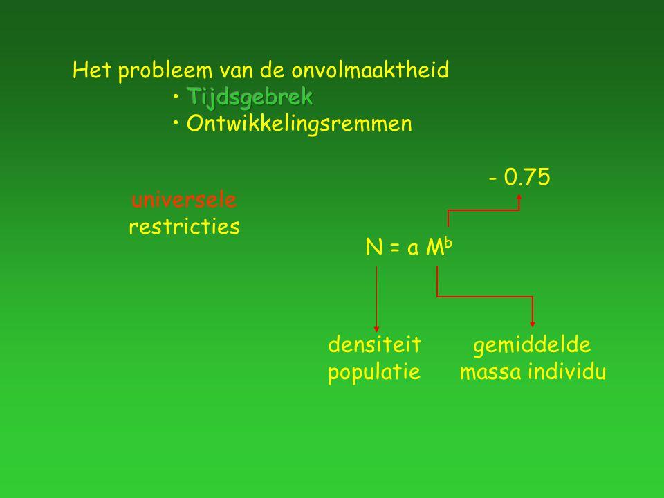 universele restricties N = a M b densiteit populatie gemiddelde massa individu - 0.75