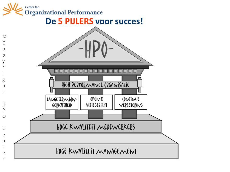 De 5 PIJLERS voor succes! ©CopyrightHPOCenter©CopyrightHPOCenter