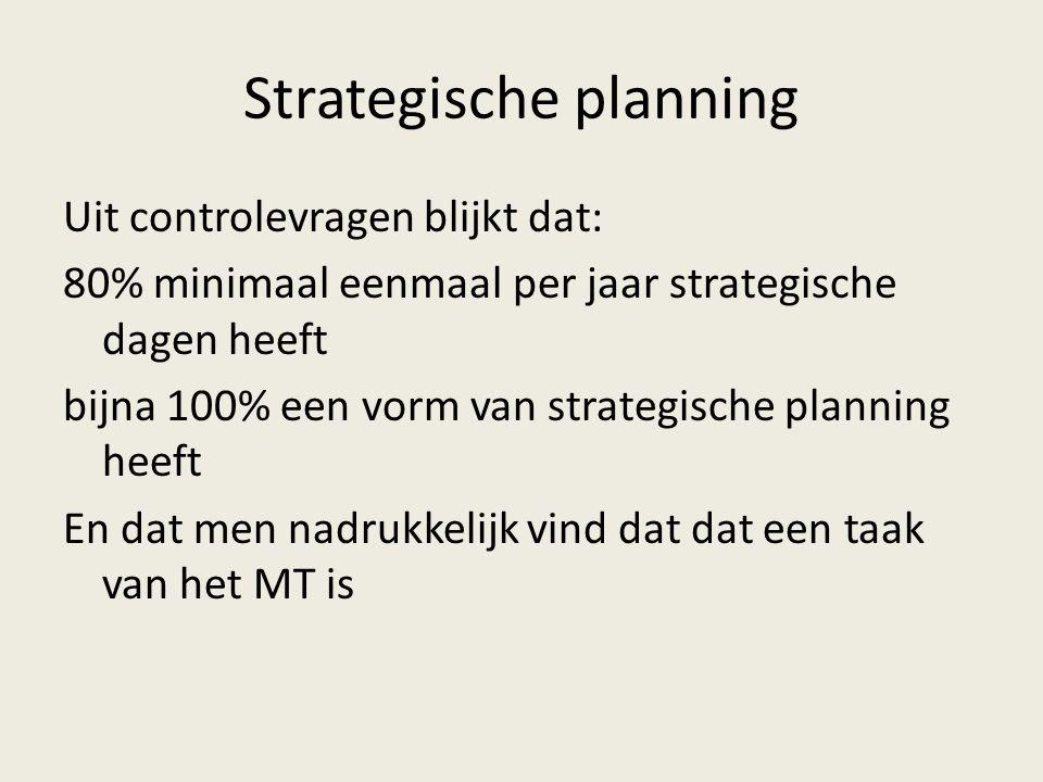 Strategische planning Uit controlevragen blijkt dat: 80% minimaal eenmaal per jaar strategische dagen heeft bijna 100% een vorm van strategische planning heeft En dat men nadrukkelijk vind dat dat een taak van het MT is