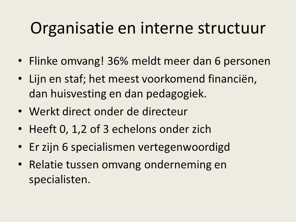 Organisatie en interne structuur Flinke omvang.