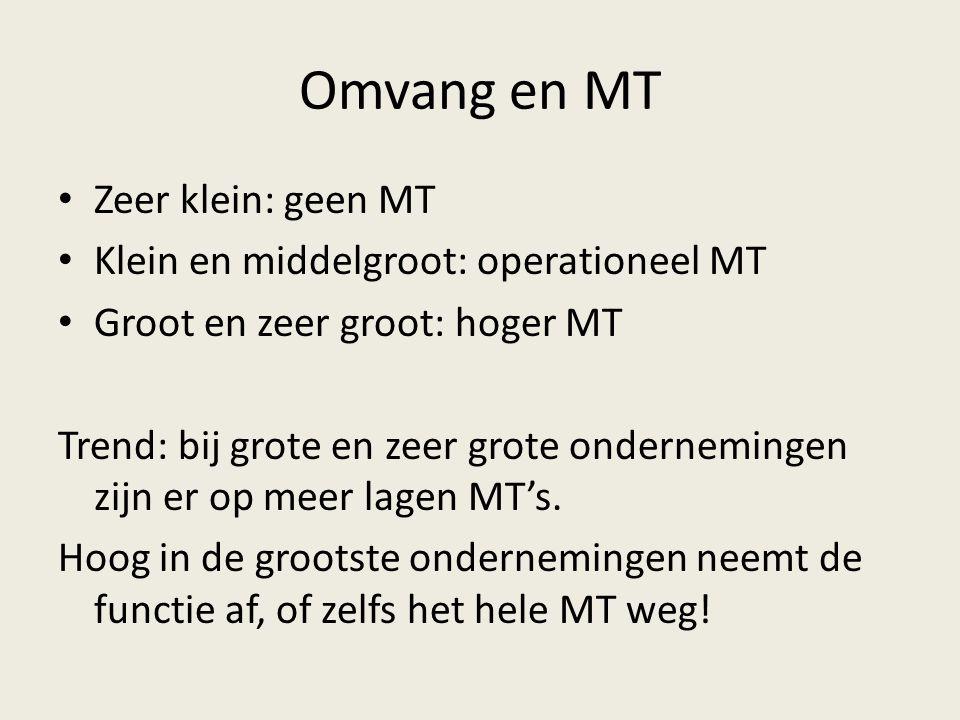 Omvang en MT Zeer klein: geen MT Klein en middelgroot: operationeel MT Groot en zeer groot: hoger MT Trend: bij grote en zeer grote ondernemingen zijn er op meer lagen MT's.