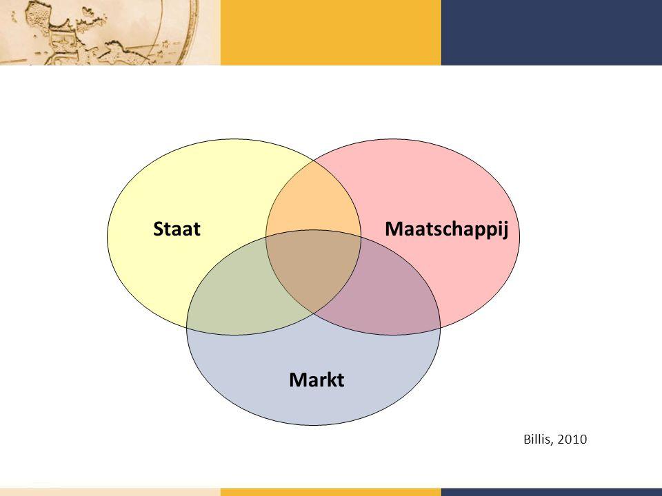 Staat Markt Maatschappij Billis, 2010