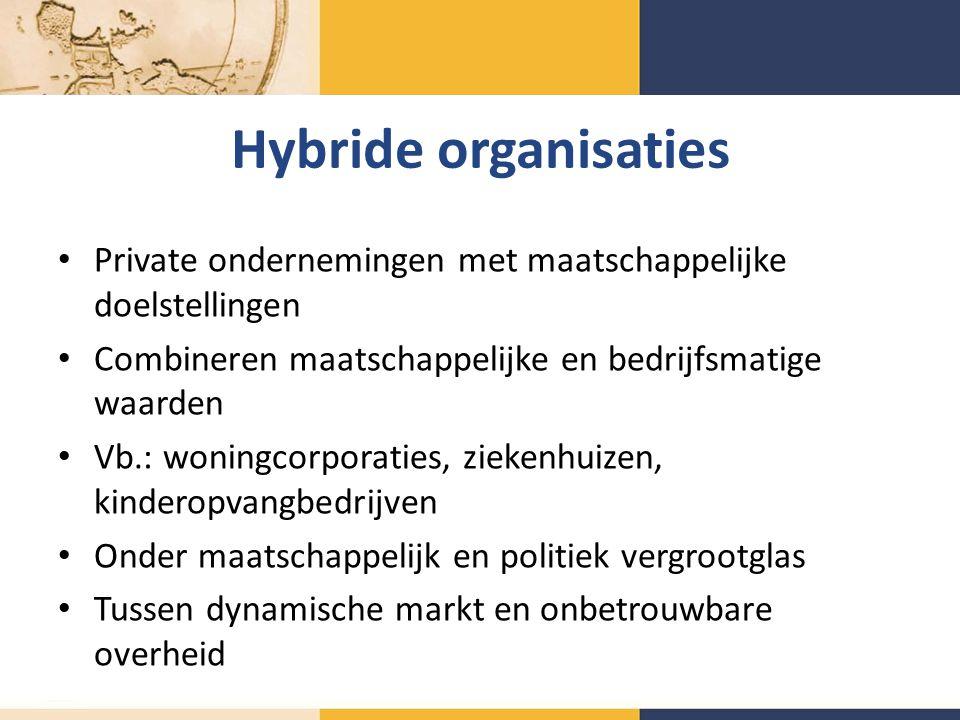 Hybride organisaties Private ondernemingen met maatschappelijke doelstellingen Combineren maatschappelijke en bedrijfsmatige waarden Vb.: woningcorporaties, ziekenhuizen, kinderopvangbedrijven Onder maatschappelijk en politiek vergrootglas Tussen dynamische markt en onbetrouwbare overheid