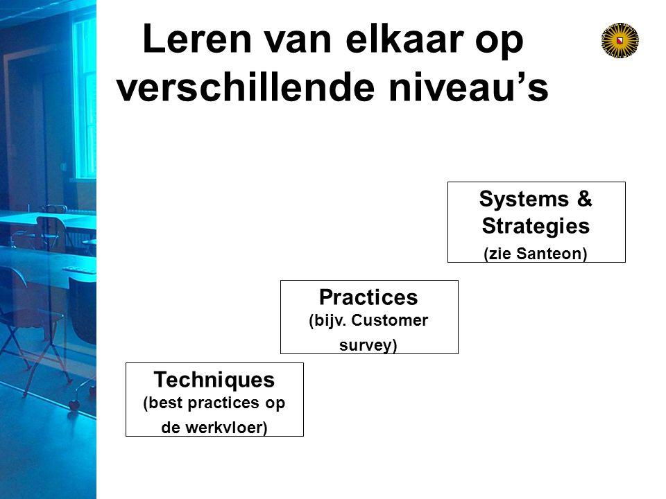 Leren van elkaar op verschillende niveau's Techniques (best practices op de werkvloer) Practices (bijv.