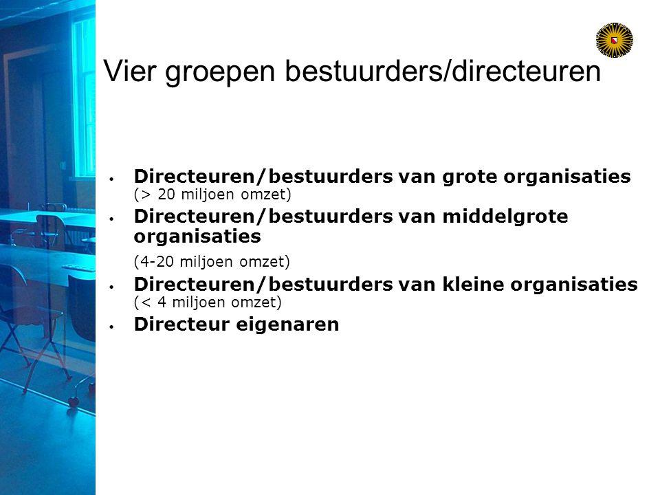 Vier groepen bestuurders/directeuren Directeuren/bestuurders van grote organisaties (> 20 miljoen omzet) Directeuren/bestuurders van middelgrote organisaties (4-20 miljoen omzet) Directeuren/bestuurders van kleine organisaties (< 4 miljoen omzet) Directeur eigenaren