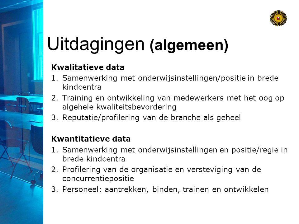 Uitdagingen: Eigen professionaliteit Leiderschap (directie)  externe coaching, executive training etc.