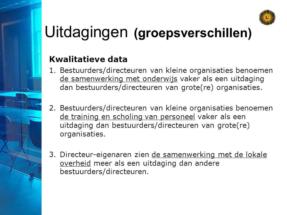 Uitdagingen (groepsverschillen) Kwalitatieve data 1.Bestuurders/directeuren van kleine organisaties benoemen de samenwerking met onderwijs vaker als een uitdaging dan bestuurders/directeuren van grote(re) organisaties.