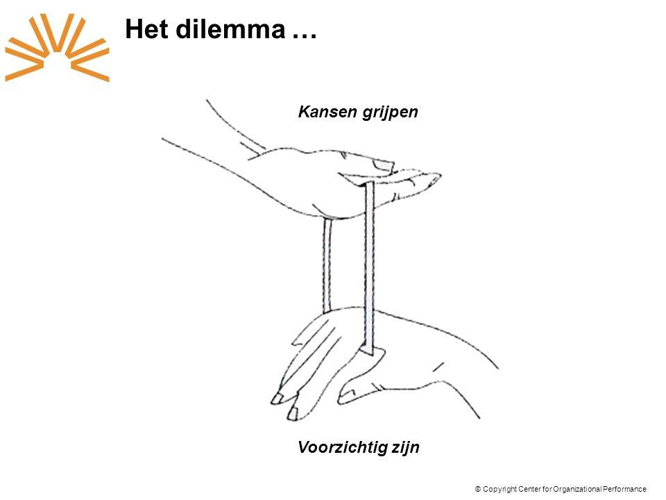 Hoe doen we het in Nederland.