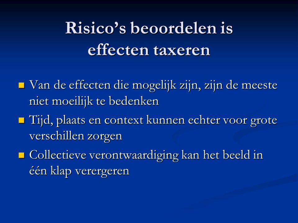 Risico's beoordelen is effecten taxeren Risico's beoordelen is effecten taxeren Van de effecten die mogelijk zijn, zijn de meeste niet moeilijk te bed