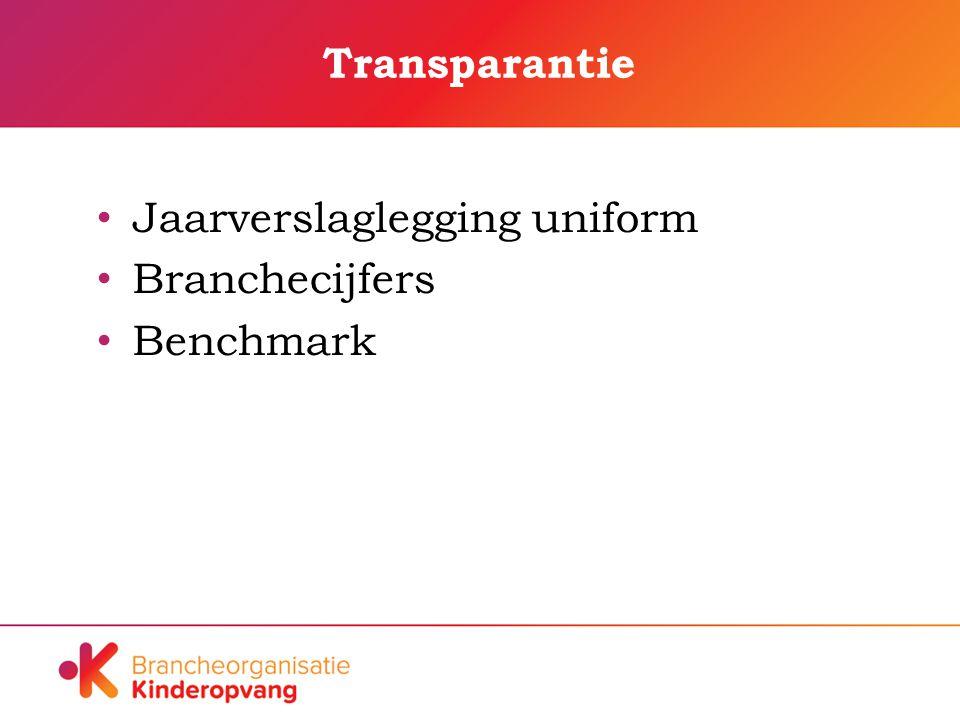 Transparantie Jaarverslaglegging uniform Branchecijfers Benchmark