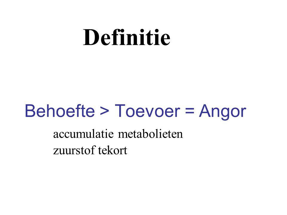 Behoefte > Toevoer = Angor accumulatie metabolieten zuurstof tekort Definitie