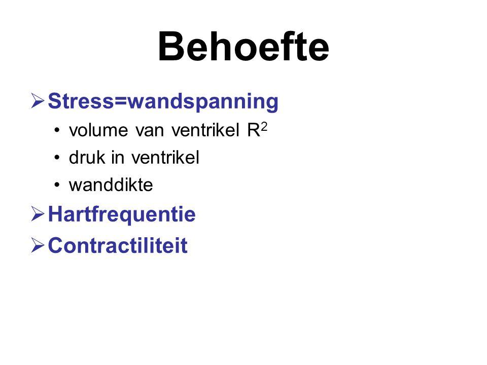 Behoefte  Stress=wandspanning volume van ventrikel R 2 druk in ventrikel wanddikte  Hartfrequentie  Contractiliteit