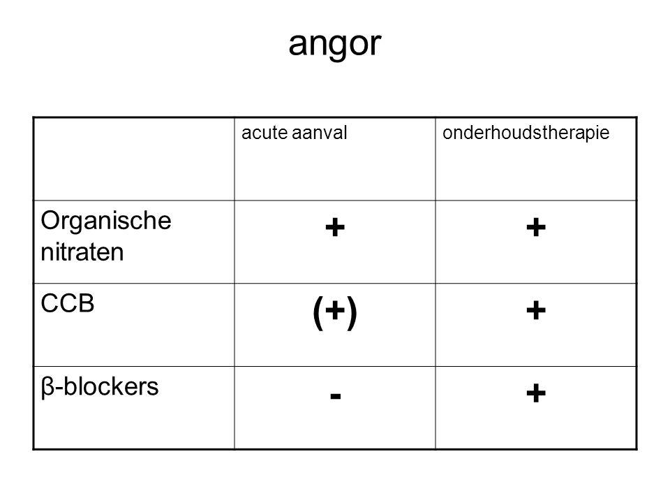 angor acute aanvalonderhoudstherapie Organische nitraten ++ CCB (+)+ β-blockers -+