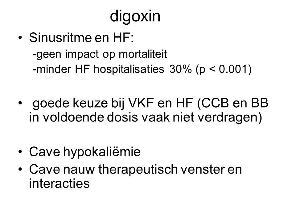 digoxin Sinusritme en HF: -geen impact op mortaliteit -minder HF hospitalisaties 30% (p < 0.001) goede keuze bij VKF en HF (CCB en BB in voldoende dosis vaak niet verdragen) Cave hypokaliëmie Cave nauw therapeutisch venster en interacties