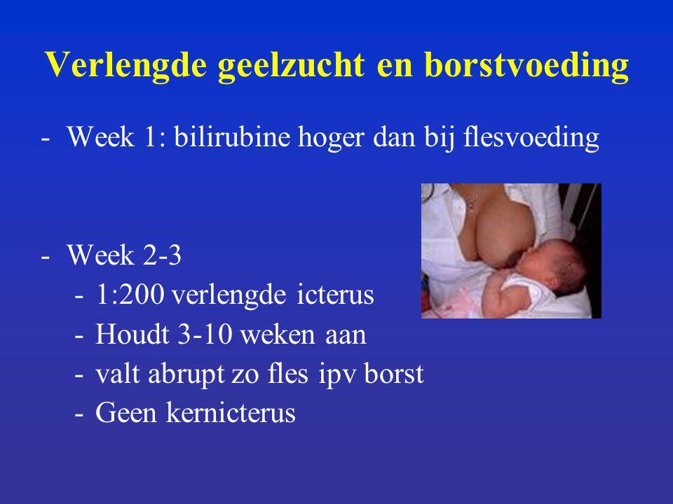 Verlengde geelzucht en borstvoeding -Week 1: bilirubine hoger dan bij flesvoeding -Week 2-3 -1:200 verlengde icterus -Houdt 3-10 weken aan -valt abrupt zo fles ipv borst -Geen kernicterus