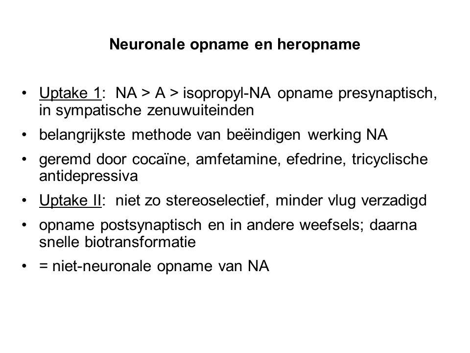 Neuronale opname en heropname Uptake 1:NA > A > isopropyl-NA opname presynaptisch, in sympatische zenuwuiteinden belangrijkste methode van beëindigen