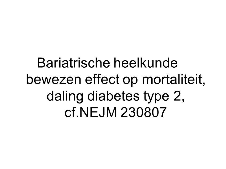 Bariatrische heelkunde bewezen effect op mortaliteit, daling diabetes type 2, cf.NEJM 230807