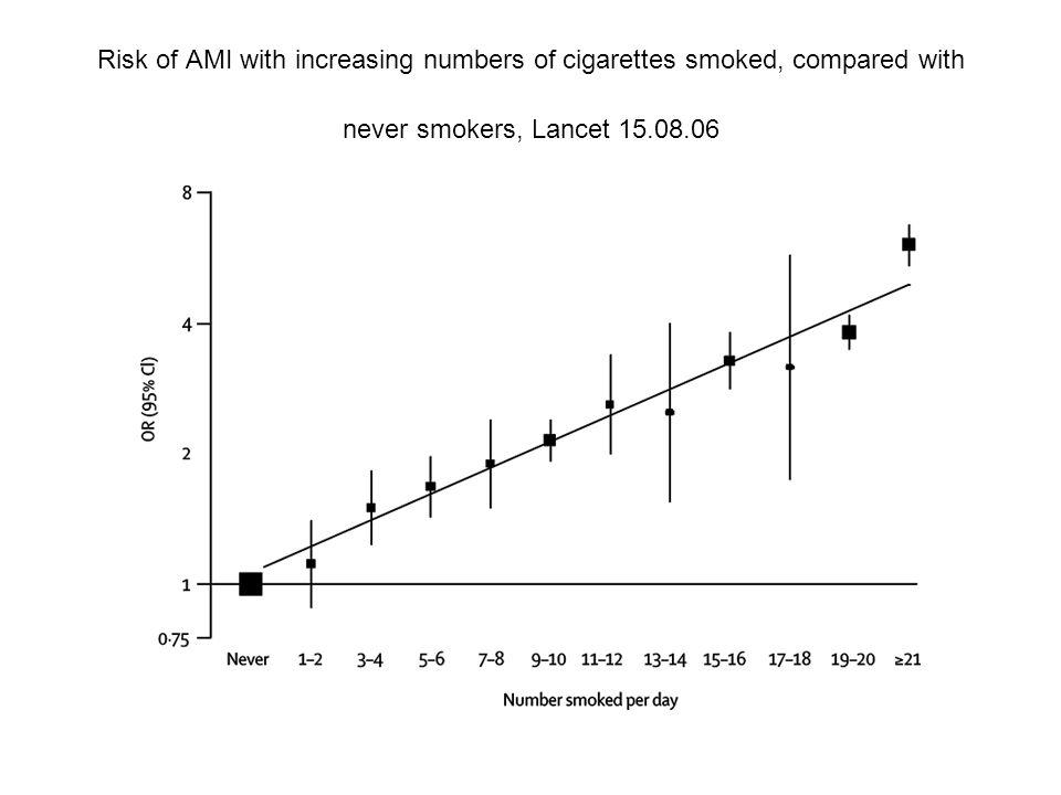amfetamines en afgeleiden addictiepotentieel cardiovasculaire risico's geen evidentie voor blijvend effect af te raden als eetlustremmers o.w.v.