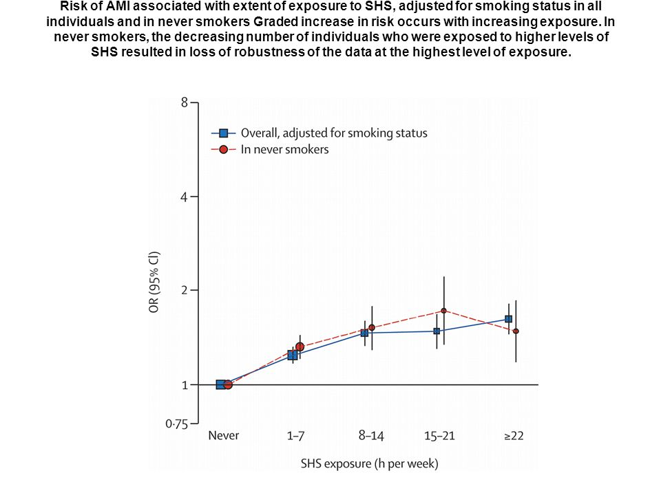 Inhibitie van cholinerge neurotransmissie agonist antagonist para (NE)muscarine atropine ea ganglianicotine ggl.blockers NMJnicotine curare