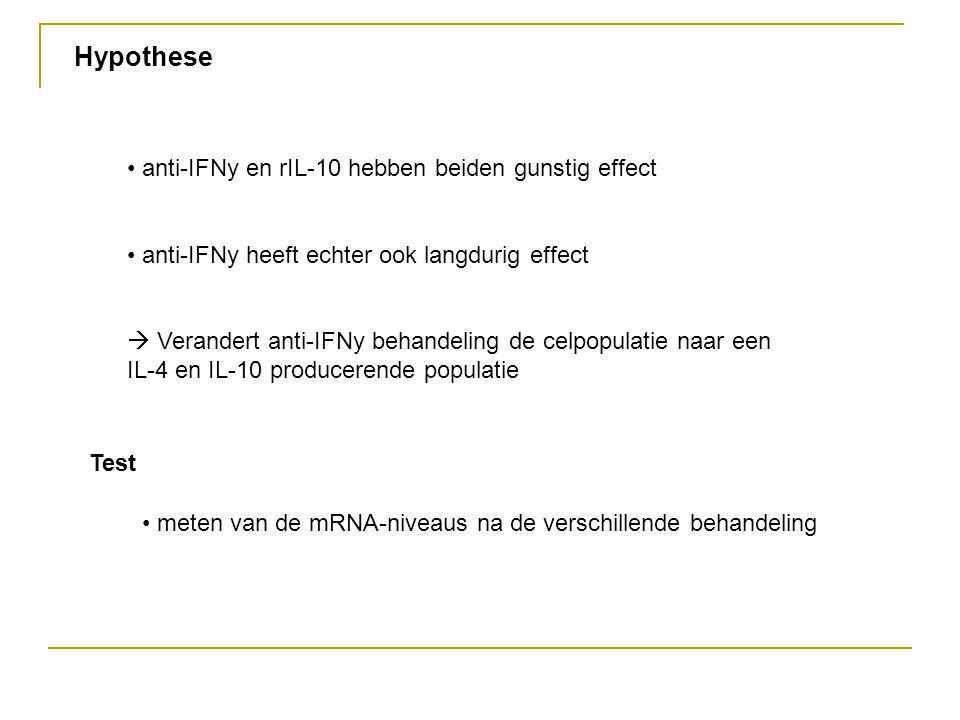 Hypothese anti-IFNy en rIL-10 hebben beiden gunstig effect anti-IFNy heeft echter ook langdurig effect  Verandert anti-IFNy behandeling de celpopulat