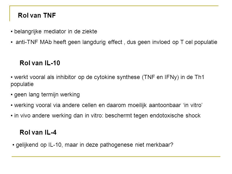 Rol van TNF belangrijke mediator in de ziekte anti-TNF MAb heeft geen langdurig effect, dus geen invloed op T cel populatie Rol van IL-10 werkt vooral