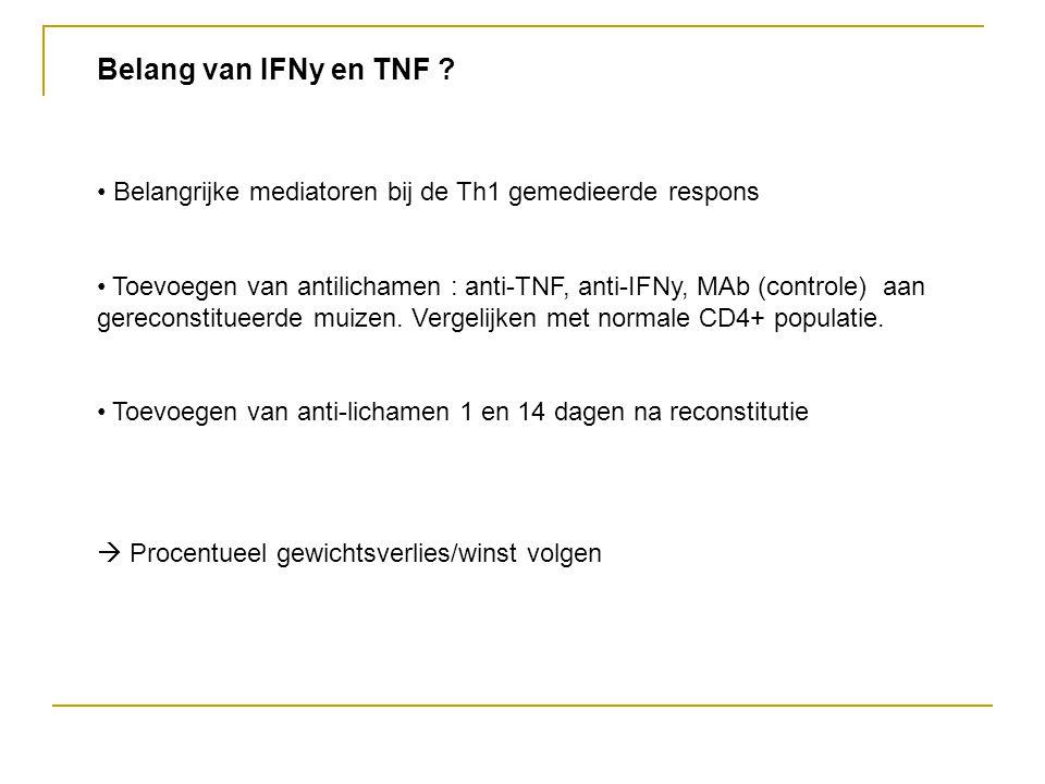 Rol van TNF belangrijke mediator in de ziekte anti-TNF MAb heeft geen langdurig effect, dus geen invloed op T cel populatie Rol van IL-10 werkt vooral als inhibitor op de cytokine synthese (TNF en IFNy) in de Th1 populatie geen lang termijn werking werking vooral via andere cellen en daarom moeilijk aantoonbaar 'in vitro' in vivo andere werking dan in vitro: beschermt tegen endotoxische shock Rol van IL-4 gelijkend op IL-10, maar in deze pathogenese niet merkbaar?
