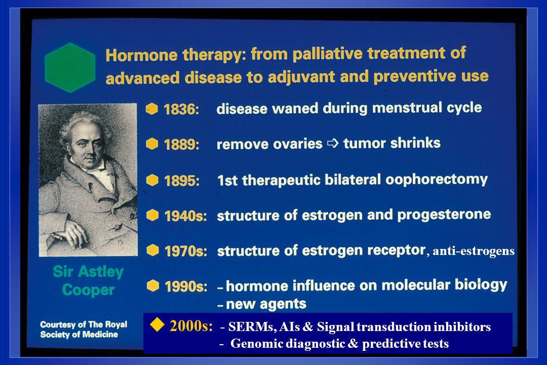  2000s: - SERMs, AIs & Signal transduction inhibitors - Genomic diagnostic & predictive tests, anti-estrogens