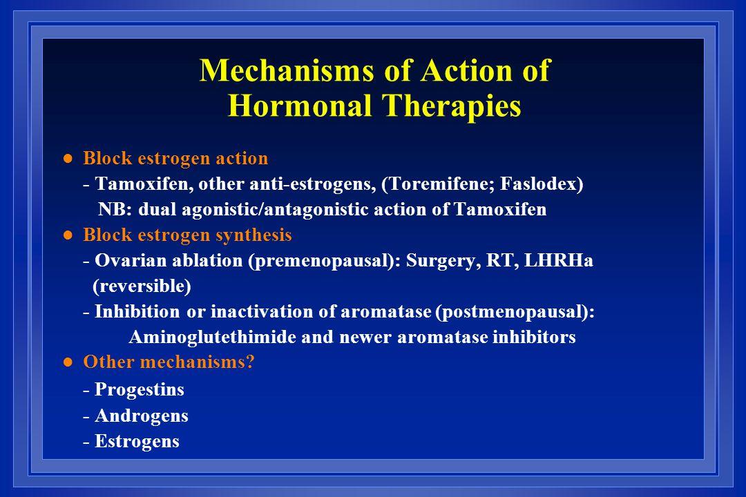 Mechanisms of Action of Hormonal Therapies l Block estrogen action - Tamoxifen, other anti-estrogens, (Toremifene; Faslodex) NB: dual agonistic/antago