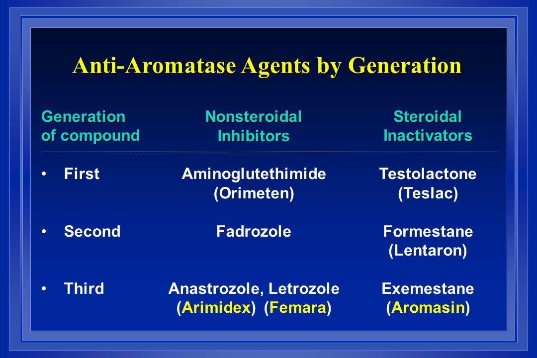 Generation of compound First Second Third Anti-Aromatase Agents by Generation Nonsteroidal Inhibitors Aminoglutethimide (Orimeten) Fadrozole Anastrozo