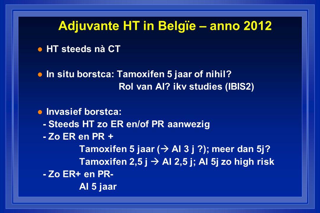 Adjuvante HT in Belgïe – anno 2012 l HT steeds nà CT l In situ borstca: Tamoxifen 5 jaar of nihil? Rol van AI? ikv studies (IBIS2) l Invasief borstca: