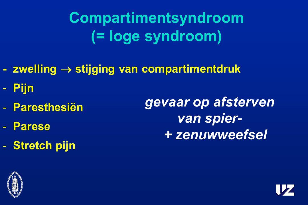 Compartimentsyndroom (= loge syndroom) -zwelling  stijging van compartimentdruk -Pijn -Paresthesiën -Parese -Stretch pijn gevaar op afsterven van spier- + zenuwweefsel